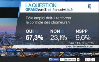 Grand soir 3, Francetvinfo.fr, Pôle Emploi, contrôle des chômeurs, linternaute.com, sondages bidon
