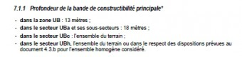 Caen, Plan Local d'Urbanisme (PLU) zone UB, secteur UBa4, hérisson, fouine, hélix aspersa, Professeur Xavier LE COUTOUR, Philippe DURON, Sonia DE LA PROVOTE, espaces verts garantis, cœurs d'îlot verts, 160 rue de la Délivrande